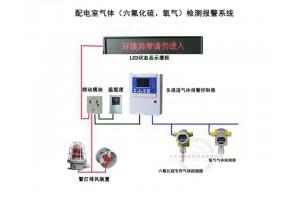 六氟化硫气体浓度在线监测报警系统