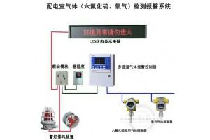 在线六氟化硫气体报警器 |SF6监测显示报警仪