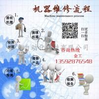 PU-S21 808-891523-001 NEC工控机电源