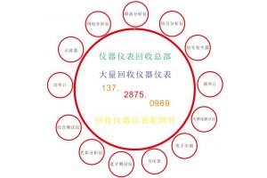 回收MSO5104B 大力回收MSO5104B泰克示波器